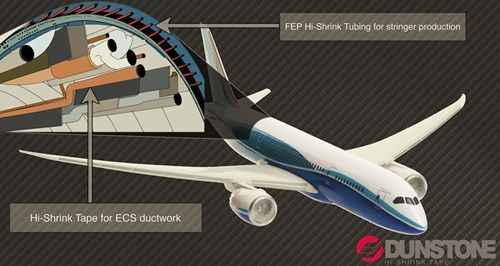 Illustration of the airplane. Part with the Hi-shirnk tape for ecs ductwork has been zoomed out.